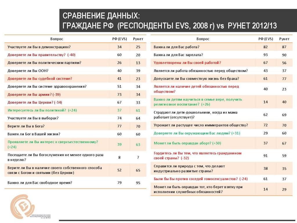 2013 04 Внутреннее гражданство_аналитика_final_Page_25