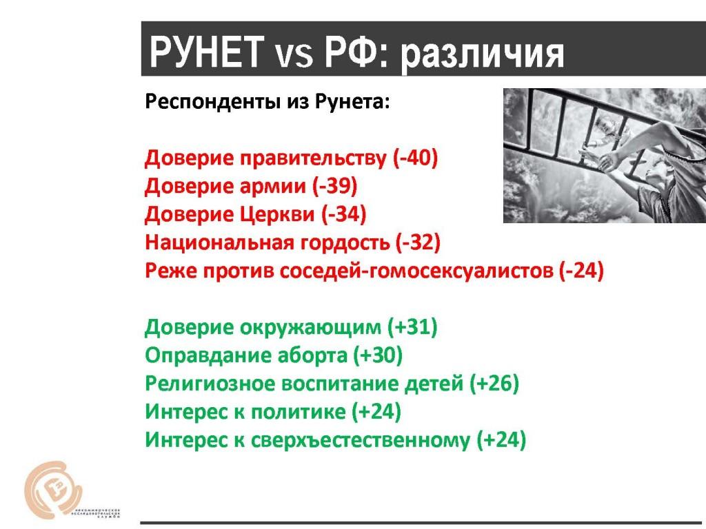 2013 04 Внутреннее гражданство_аналитика_final_Page_26