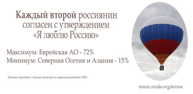 Любовь к России