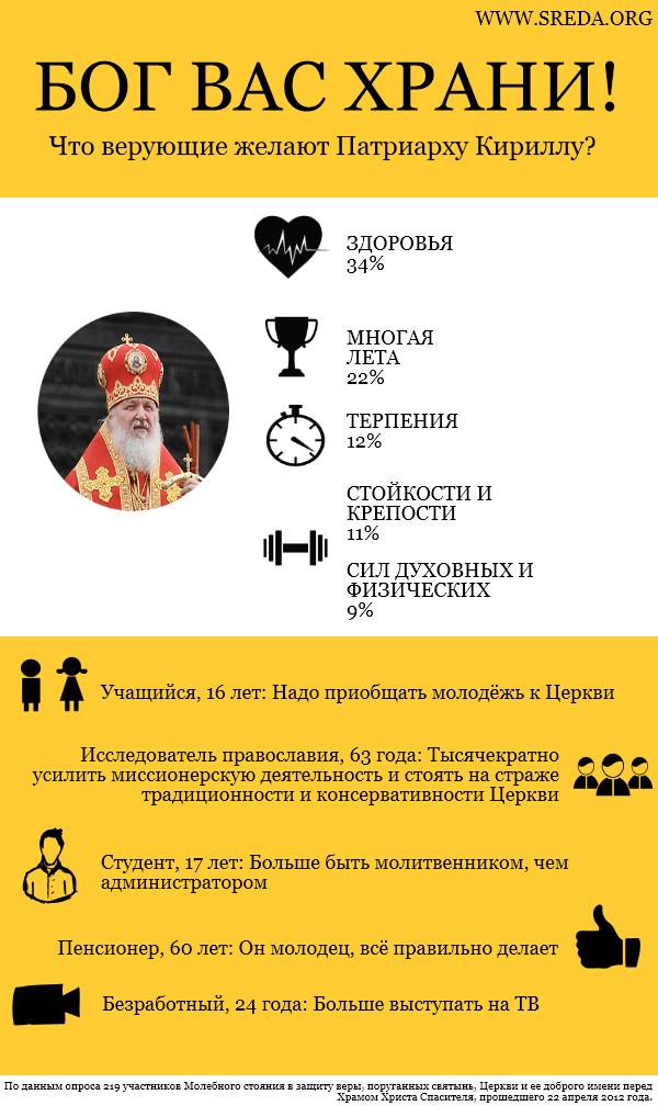 Факт-5