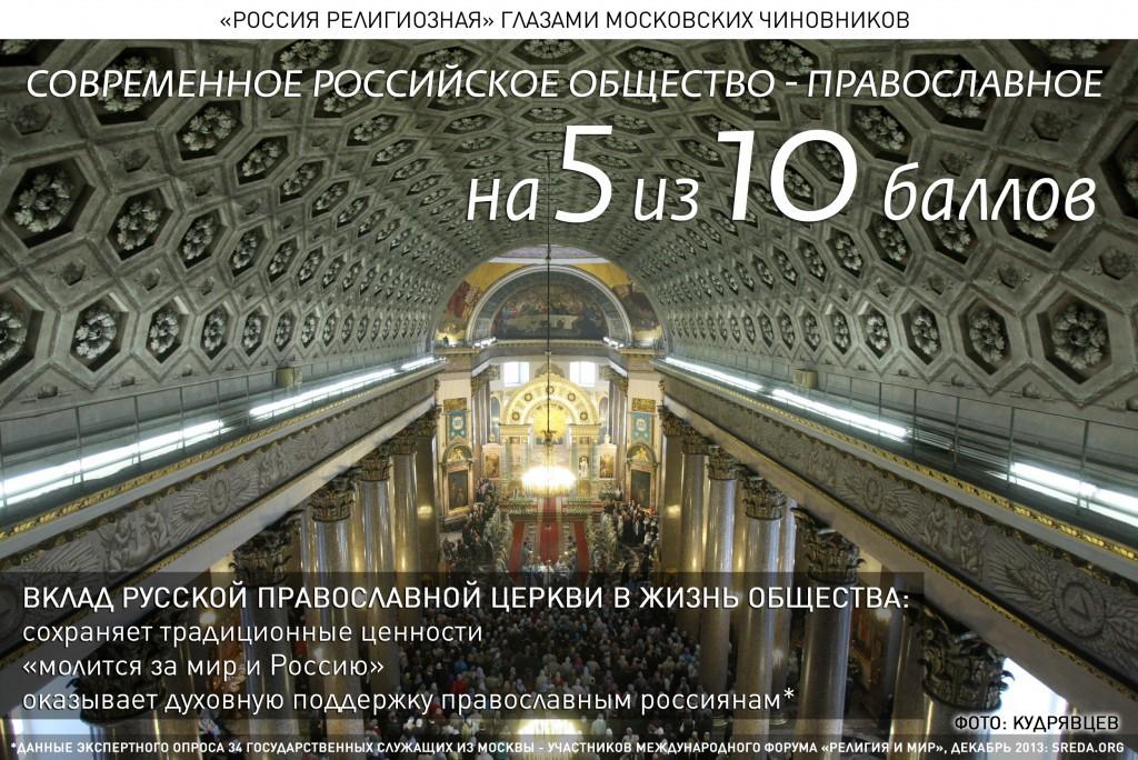 """Насколько православным является российское общество """"Россия религиозная"""" глазами московских чиновников SREDA.ORG"""