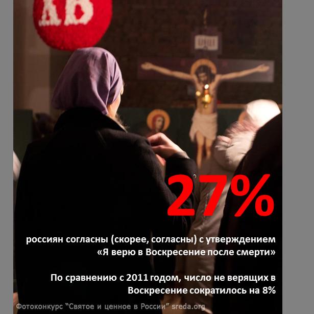 2014 4 20 Воскресение