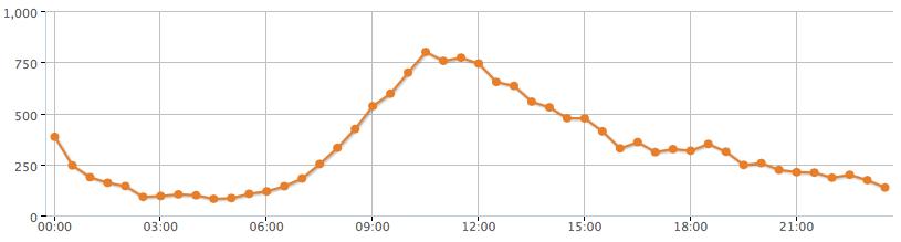 Снимок экрана 2014-04-21 в 12.28.51