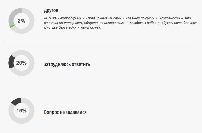 Снимок экрана 2014-07-16 в 16.39.02