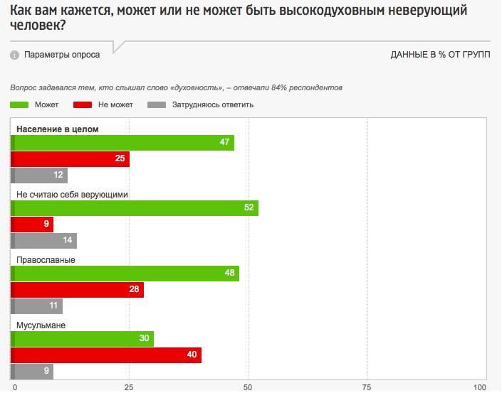 Снимок экрана 2014-07-16 в 16.41.52