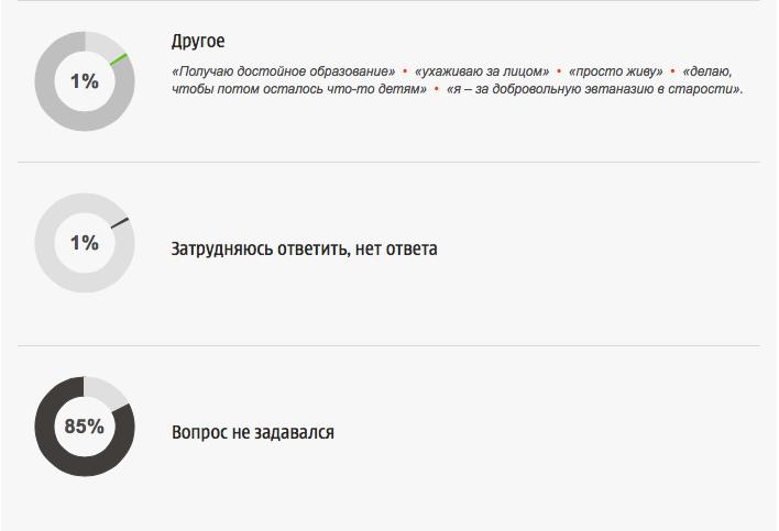 Снимок экрана 2014-07-24 в 18.43.22