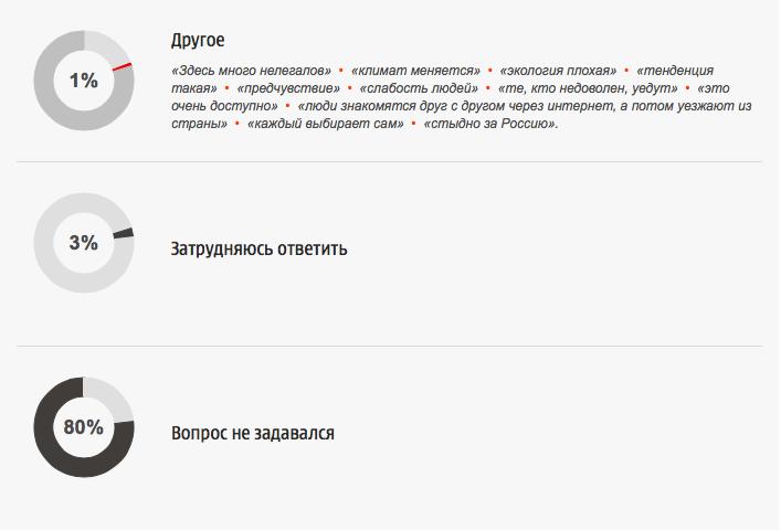 Снимок экрана 2014-08-06 в 15.49.39