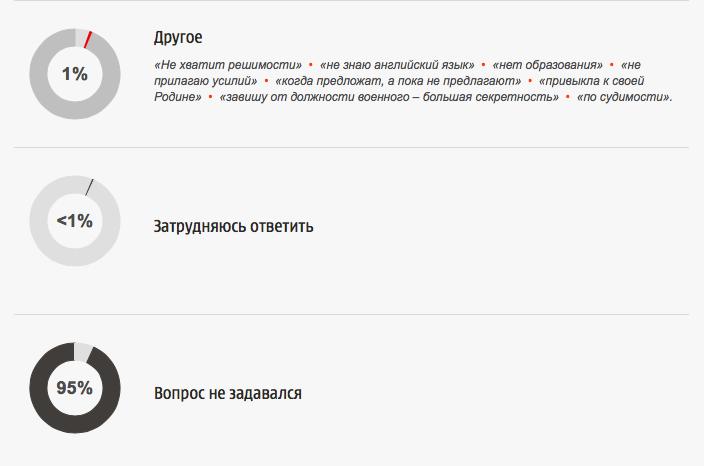 Снимок экрана 2014-08-06 в 15.50.44