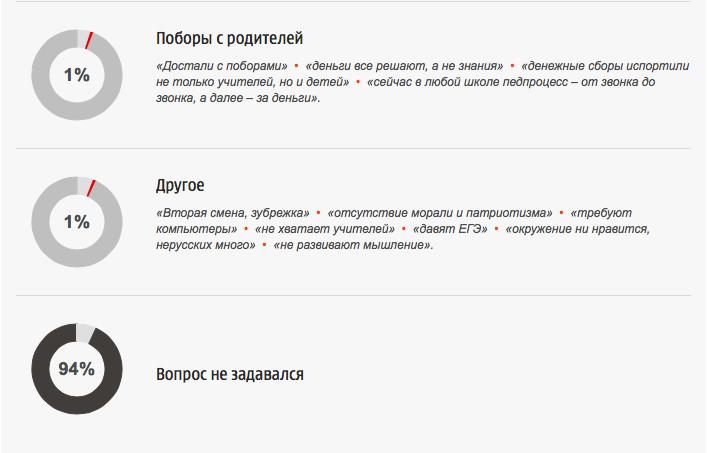 Снимок экрана 2014-10-15 в 16.10.24