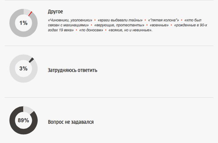 Снимок экрана 2014-11-03 в 19.35.55