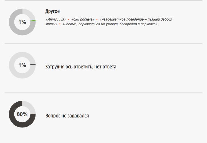 Снимок экрана 2014-11-03 в 21.08.43