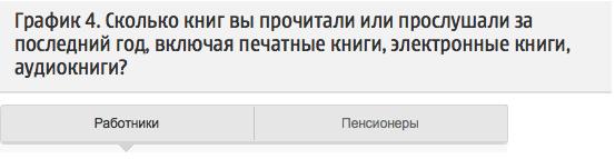 Снимок экрана 2014-11-15 в 18.31.19