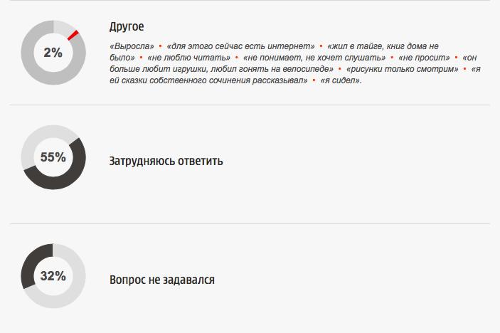Снимок экрана 2014-12-16 в 19.01.04