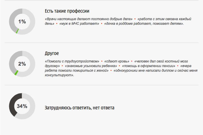 Снимок экрана 2014-12-17 в 12.00.22
