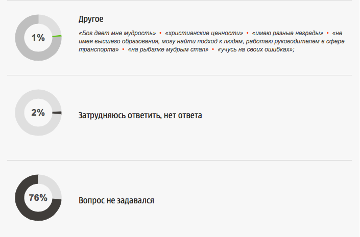 Снимок экрана 2014-12-17 в 13.02.21