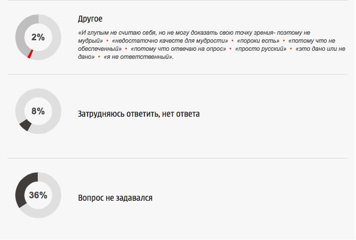 Снимок экрана 2014-12-17 в 13.03.22