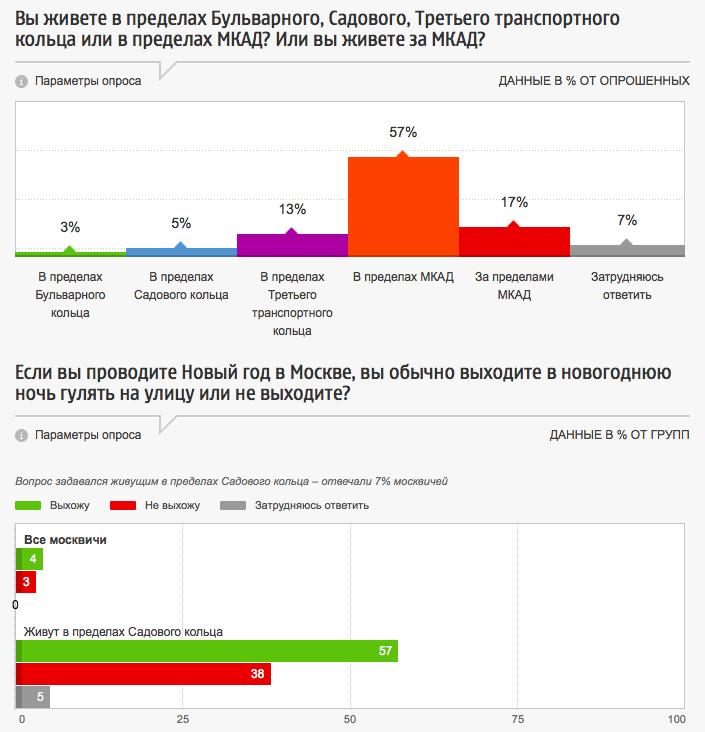 Снимок экрана 2014-12-24 в 20.15.28