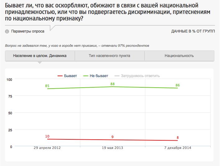 Снимок экрана 2014-12-24 в 21.34.49