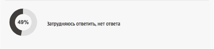 Снимок экрана 2014-12-24 в 21.35.33
