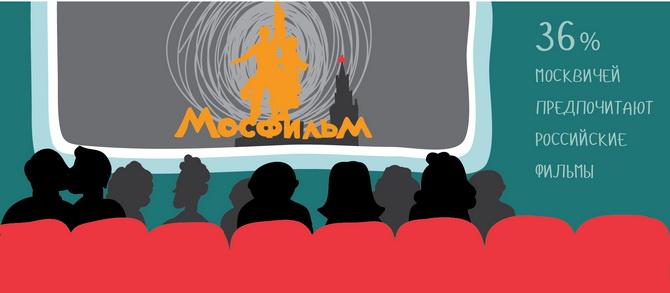 fom_cinema